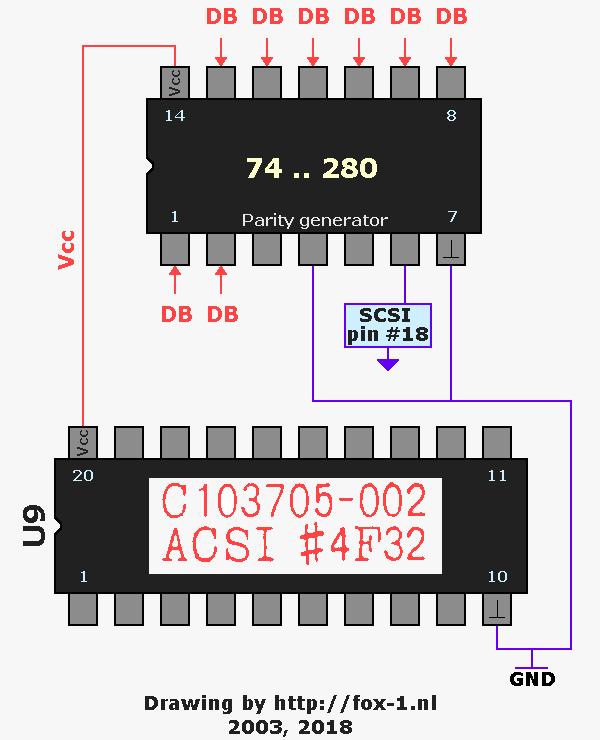 MegaSTe parity upgrade